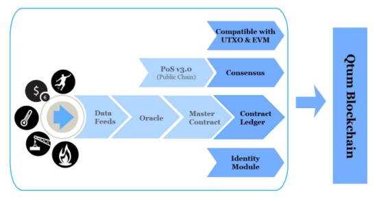 Концепция криптосистемы