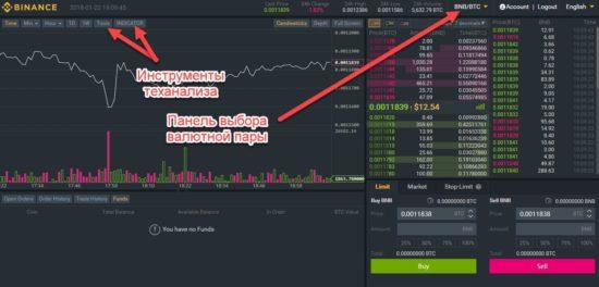 binance trading advanced
