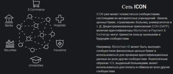 ICX общая информация