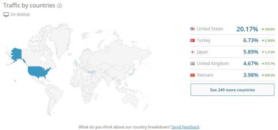 региональная популярность