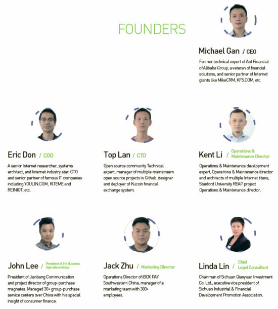 основатели